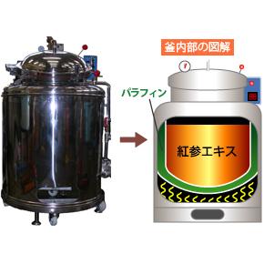 釜の模式図